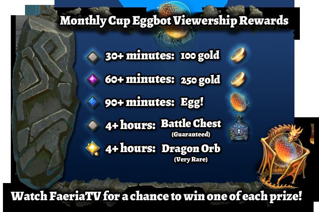 Eggbot Prizes